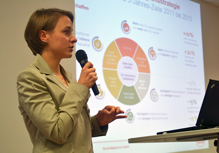 Ulla Hüppe erklärt die sechs Fokusfelder der Nachhaltigkeitsstrategie von Henkel.Die sechs Fokusfelder der Nachhaltigkeitsstrategie